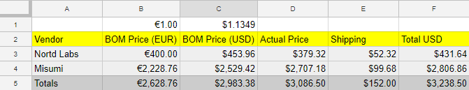 Order-1-Price-Comparison