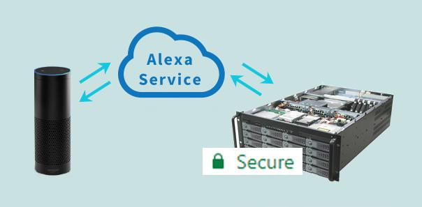 securing-alexa-skill-service